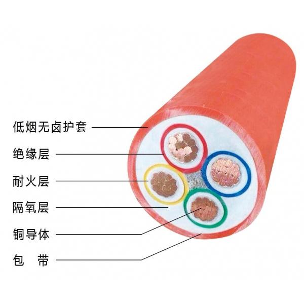 柔性矿物绝缘防火电缆(BBTRZ系列)